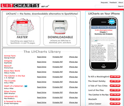 The LitCharts homepage in late 2008